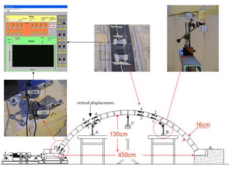 cdett2 sperimentazioni consolidamento muratura mediante frp